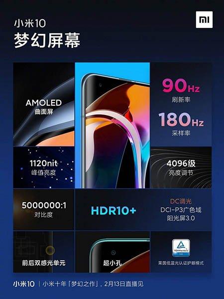 Сама Xiaomi называет дисплей Xiaomi Mi 10 «экраном мечты»