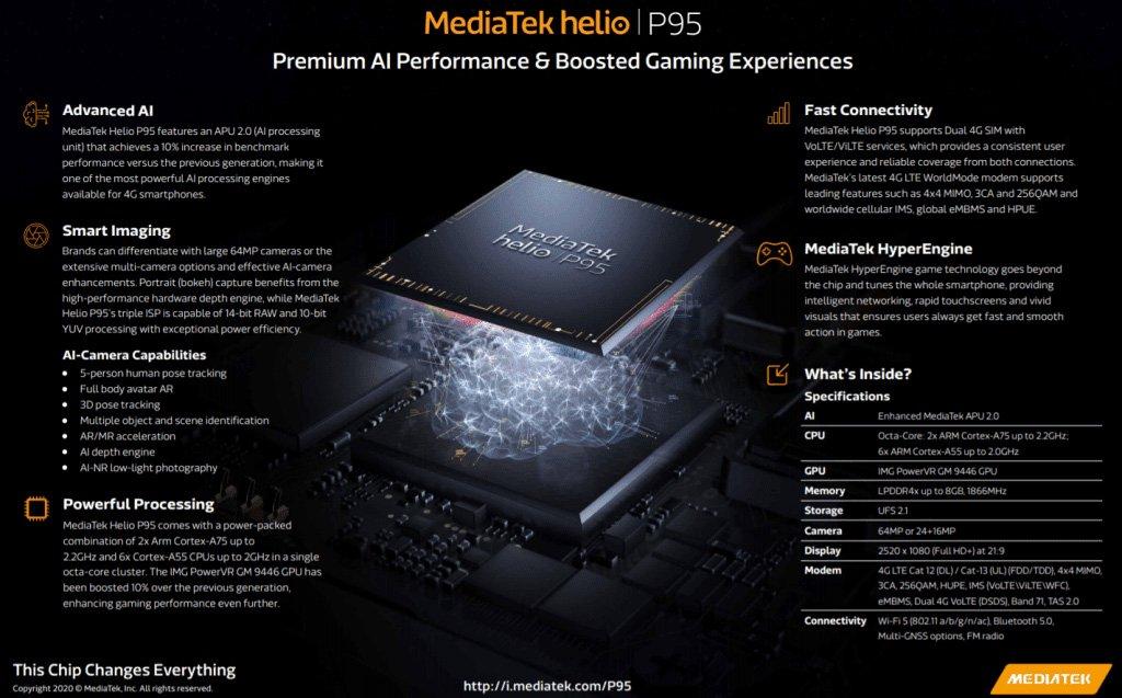 Представлена новая платформа MediaTek Helio P95