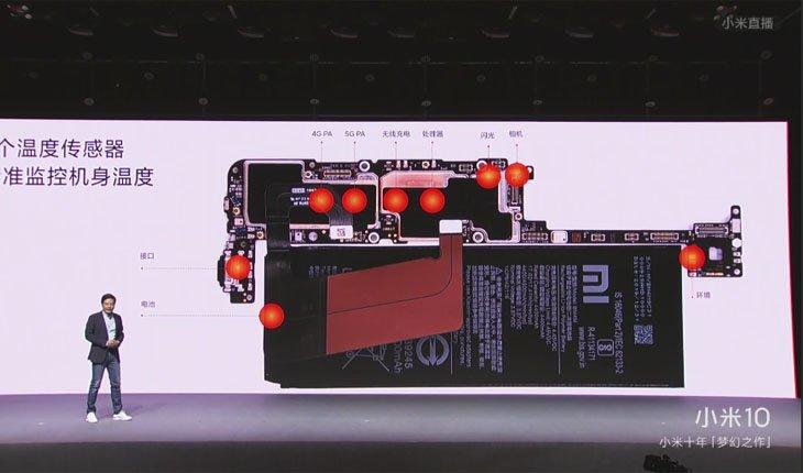 Представлены флагманы Xiaomi Mi 10 и Xiaomi Mi 10 Pro