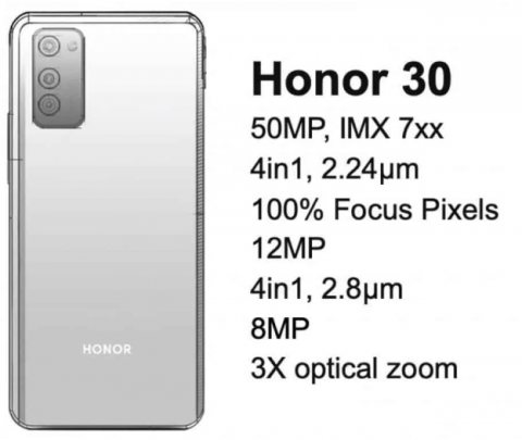 Раскрыты характеристики камеры смартфона Honor 30