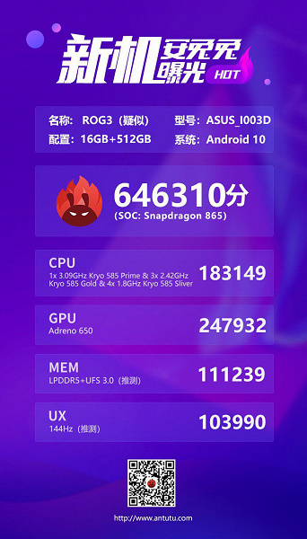 Asus ROG Phone 3 установил рекорд в бенчмарке AnTuTu